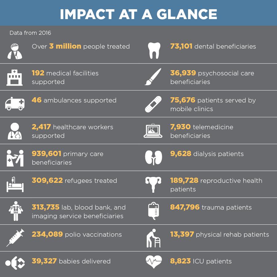 impact-info-900x900-03