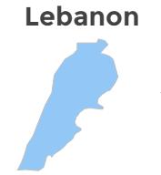 Lebanon Crop