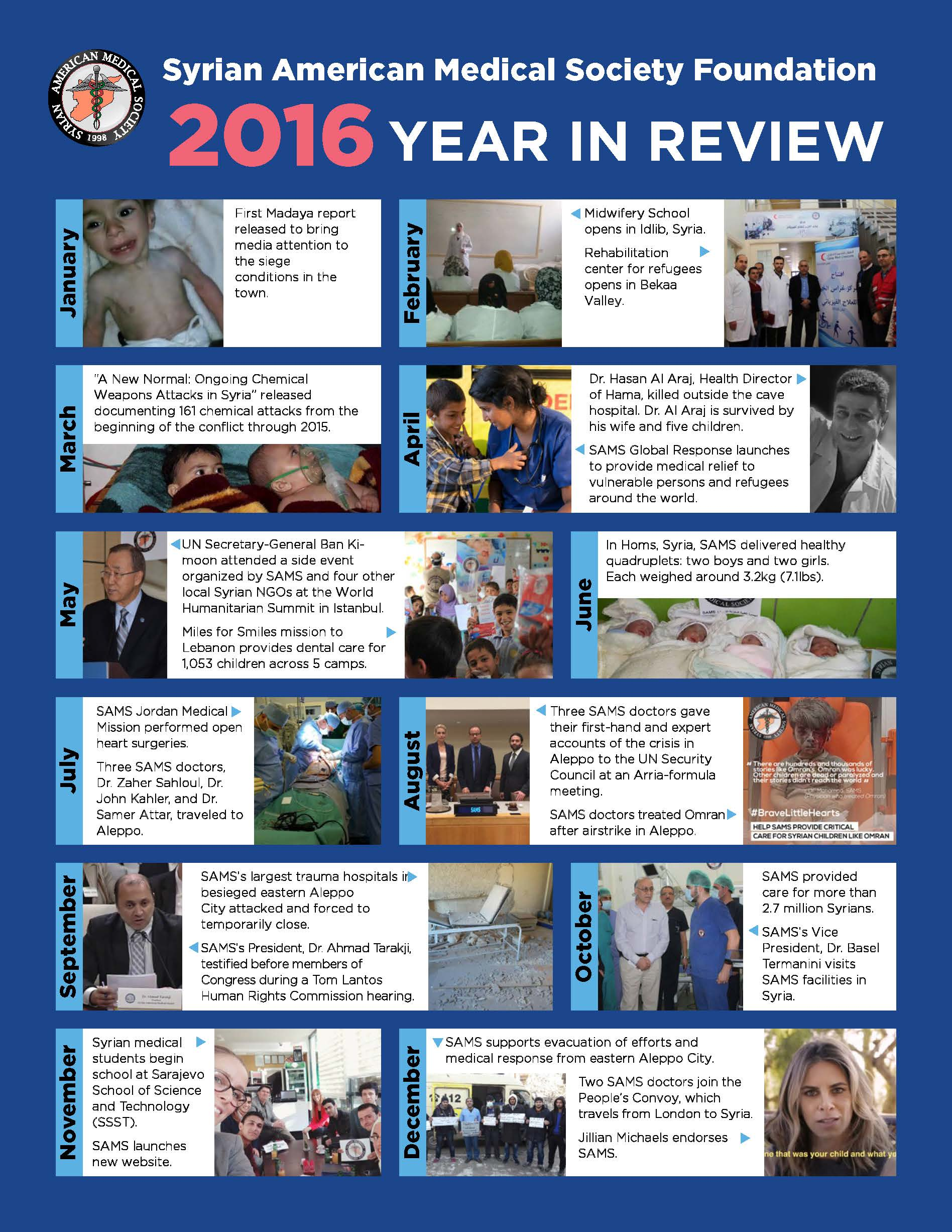 SAMS Year In Review - 3